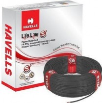0.75 mm Wire